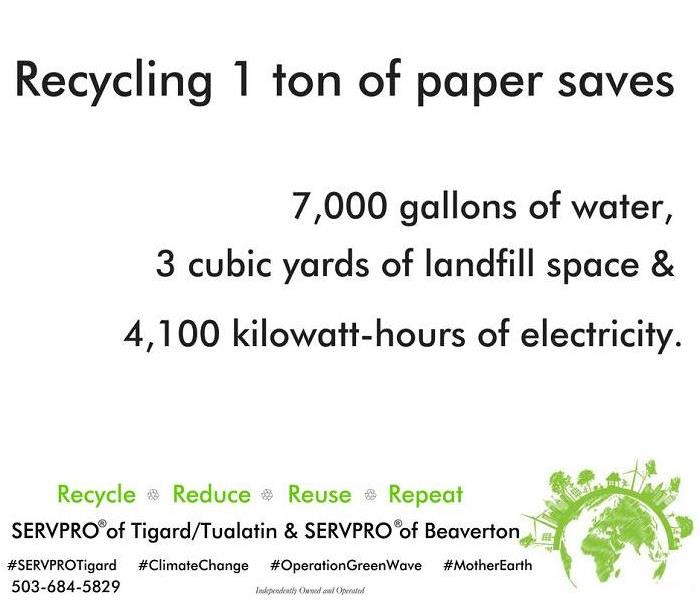 Recycling 1 TON of paper