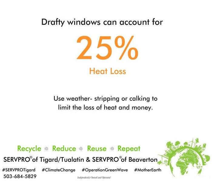 Drafty windows can account for 25% of loss of heat