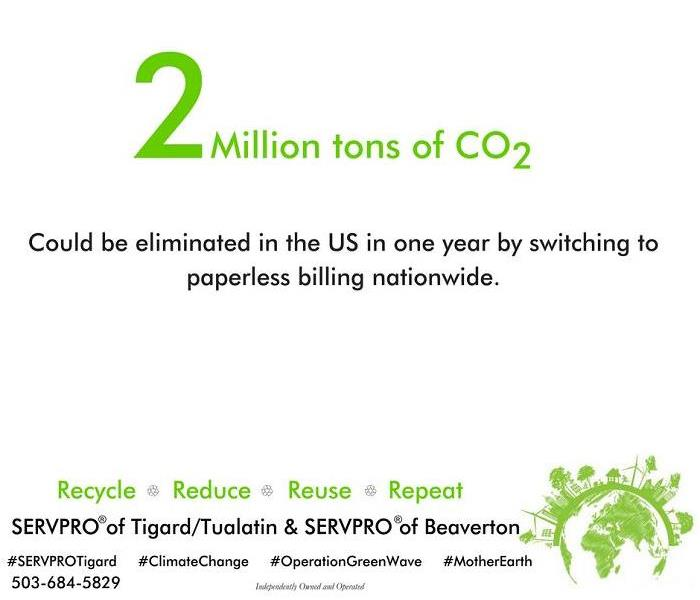 2 million tons of CO2