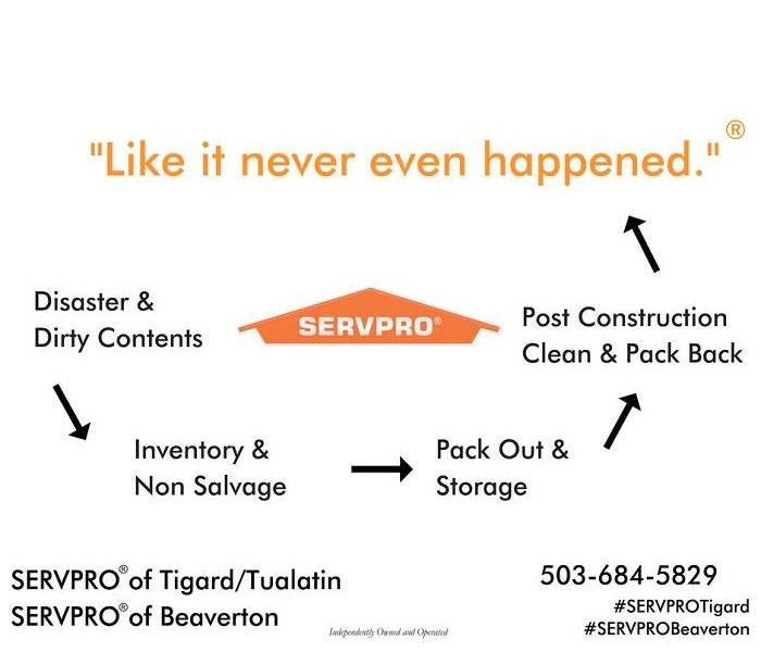 "Water Damage SERVPRO® of Beaverton makes it ""Like it never even happened."""
